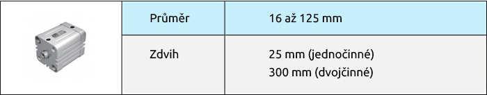 Kompaktní válce dle normy ISO 21287