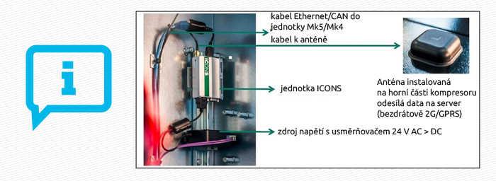 Propojení šroubového kompresoru pomocí ethernet připojení