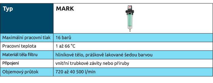 Částicové filtry pro ochranu před prachem