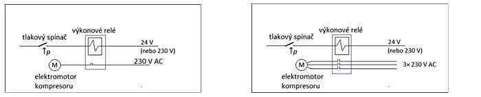 II. Tlakový spínač s výkonovým relé