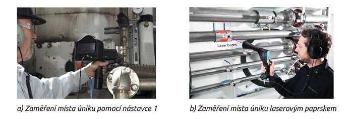 a) Zaměření místa úniku pomocí nástavce 1 b) Zaměření místa úniku laserovým paprskem