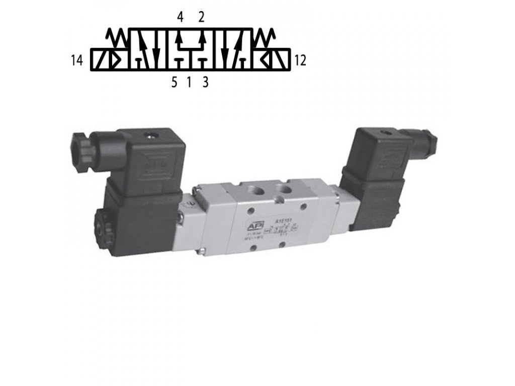 Elektromagnetický ventil A1E172