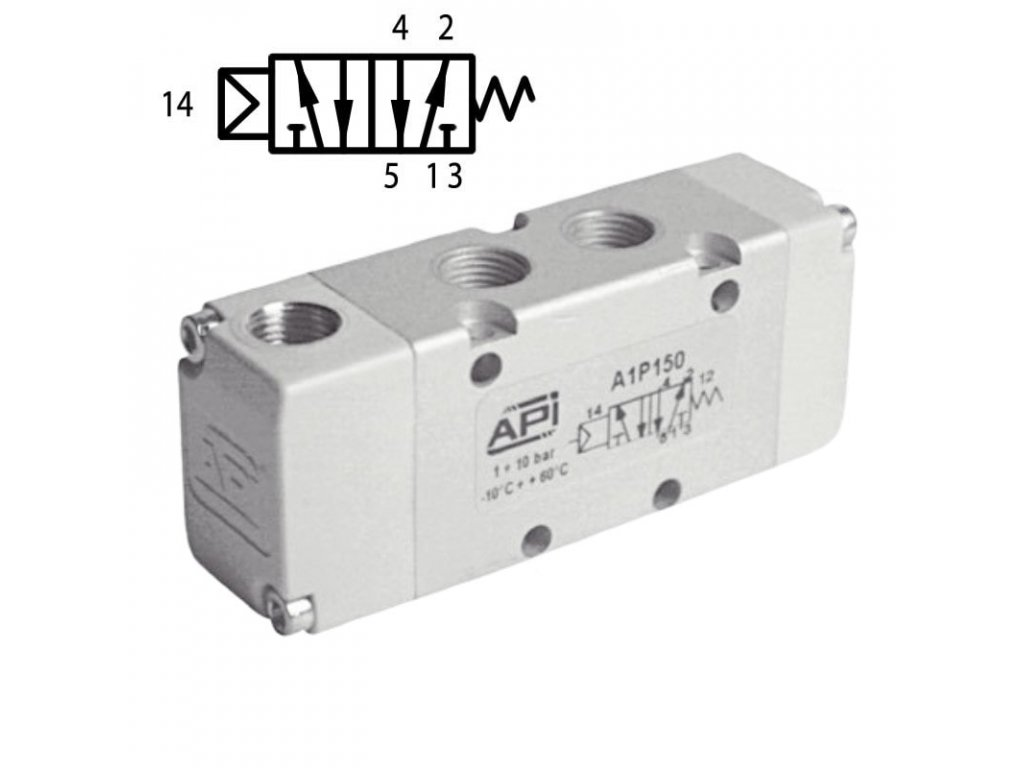 Pneumatický ventil A1P250