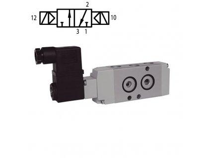 Elektromagnetický ventil NAMUR A1NE232