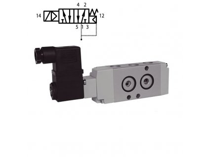 Elektromagnetický ventil NAMUR A1NE250