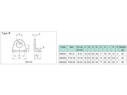 Patkové upevnění P 8-10mm