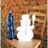 Sněhulák měřítko