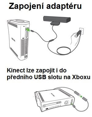 xbox-360-ac-adapter-pro-kinect-x360