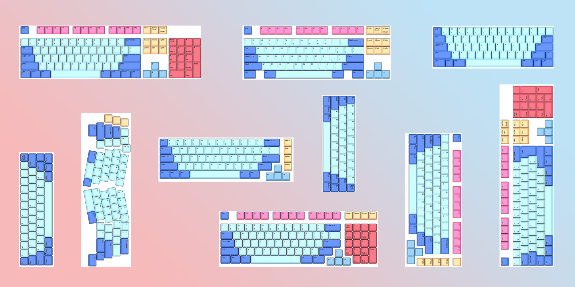 Layouts - Keyboard layouts, and how not to get lost in them [Keyboard layout guide]