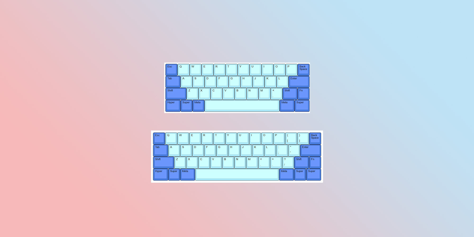 40% and 50% keyboard layout banner