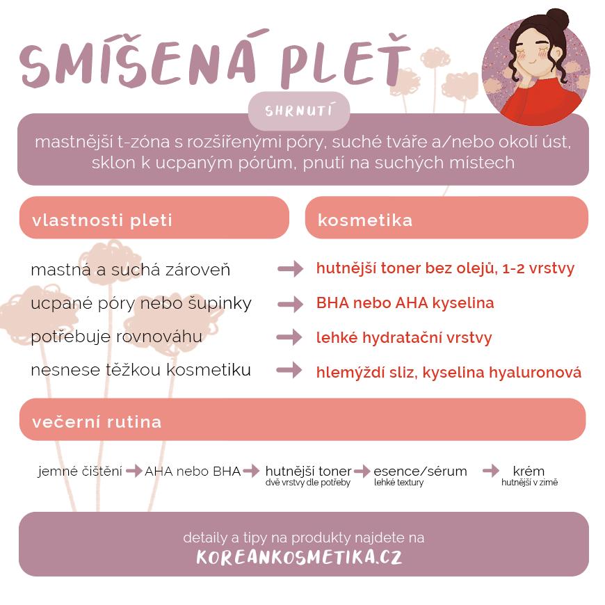 smisena_plet_infografika