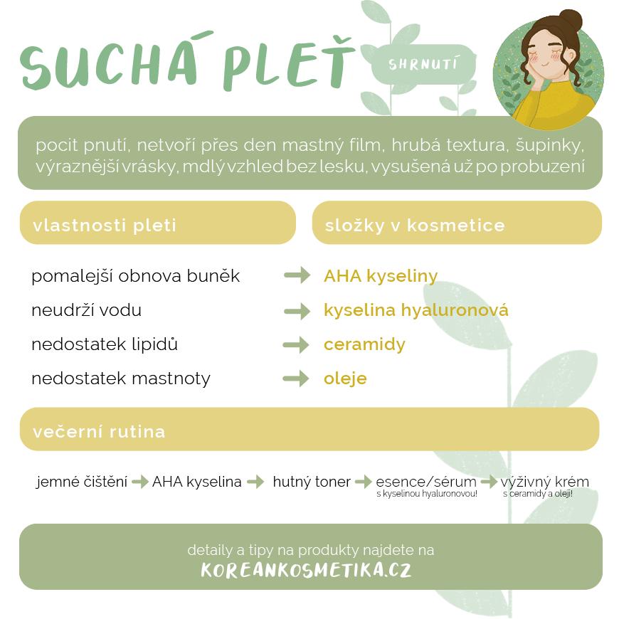 sucha_plet_shrnuti_infografika3