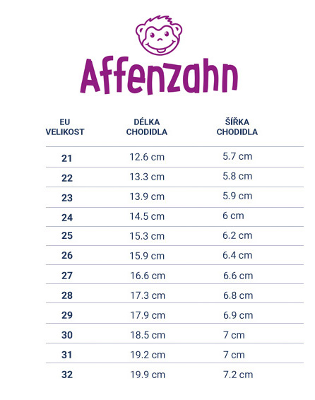 178199-affenzahn-boty-copy1