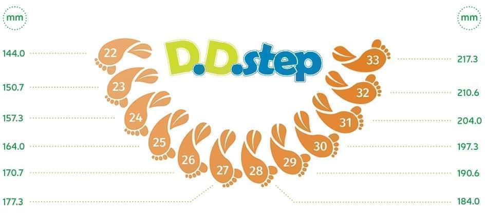 tabulka_ddstep