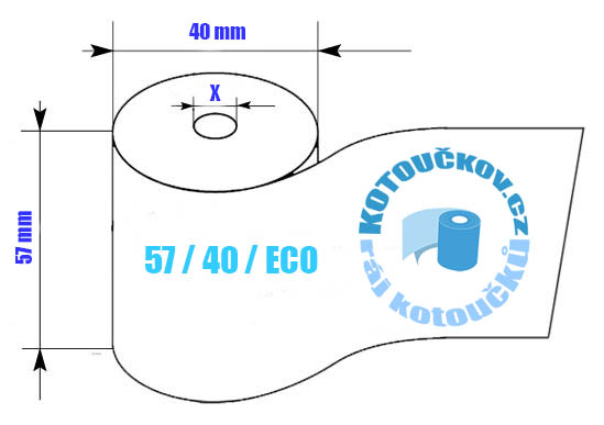 Rozměry ECL 57/40