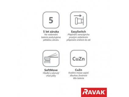 Ravak Classic CL.065.00 podomítková spřepínačem pro R-box