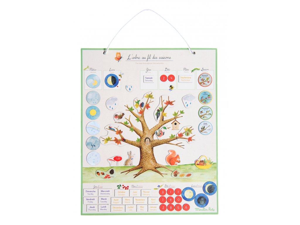 Magnetický kalendář s ročním obdobím