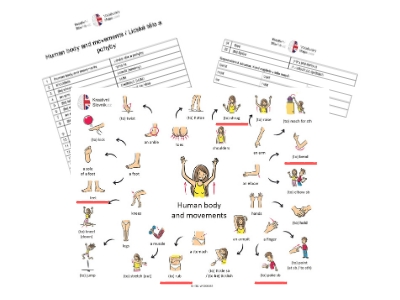 Human body and Movements - Vocabulary maps