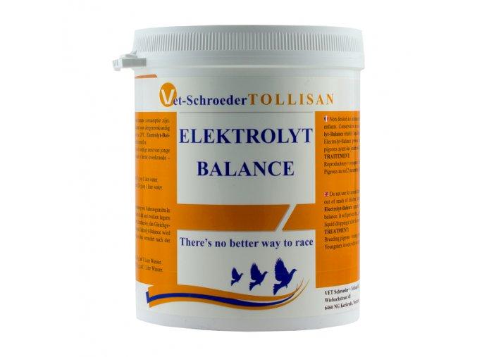 elektrolyt Balance