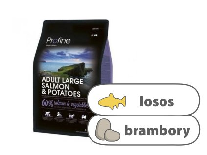 Profine Adult Large Breed Salmon & Potatoes 3 kg