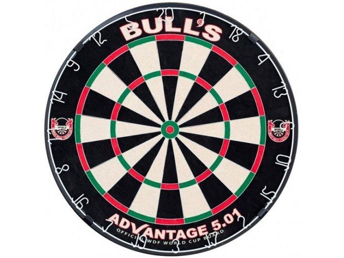 Bulls Advantage 5.01 - prémiová kvalita