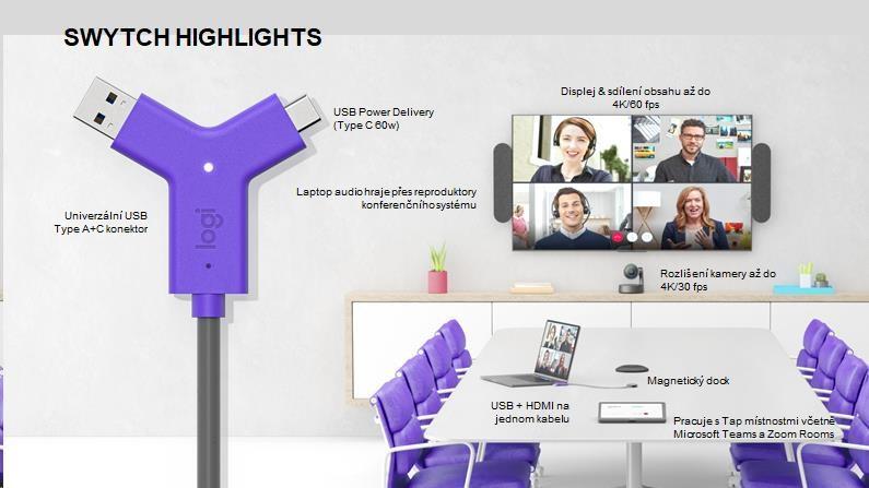 Logitech SWYTCH pro RALLY, MeetUp, GROUP i jiné USB konferenční kamery, 952-000010