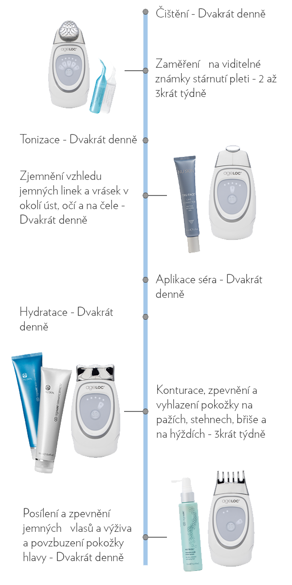 ageloc-galvanic-spa-editorial-routine-transparent-cs