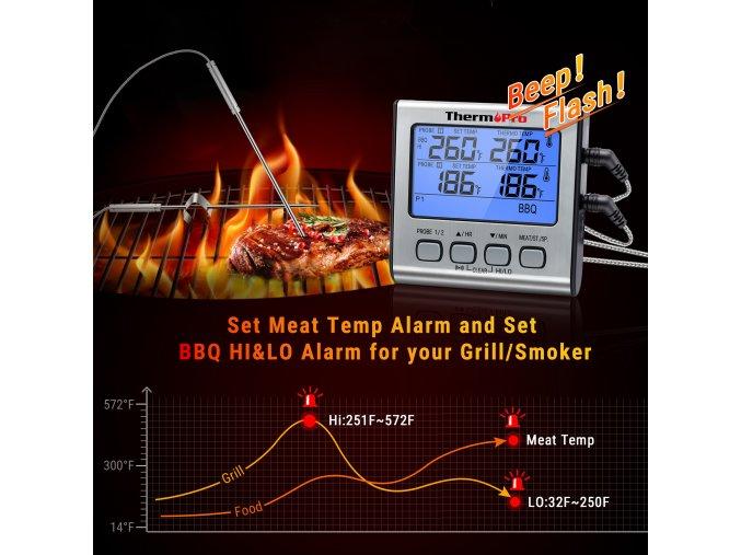 BBQ teploměr  ThermoPro TP-17