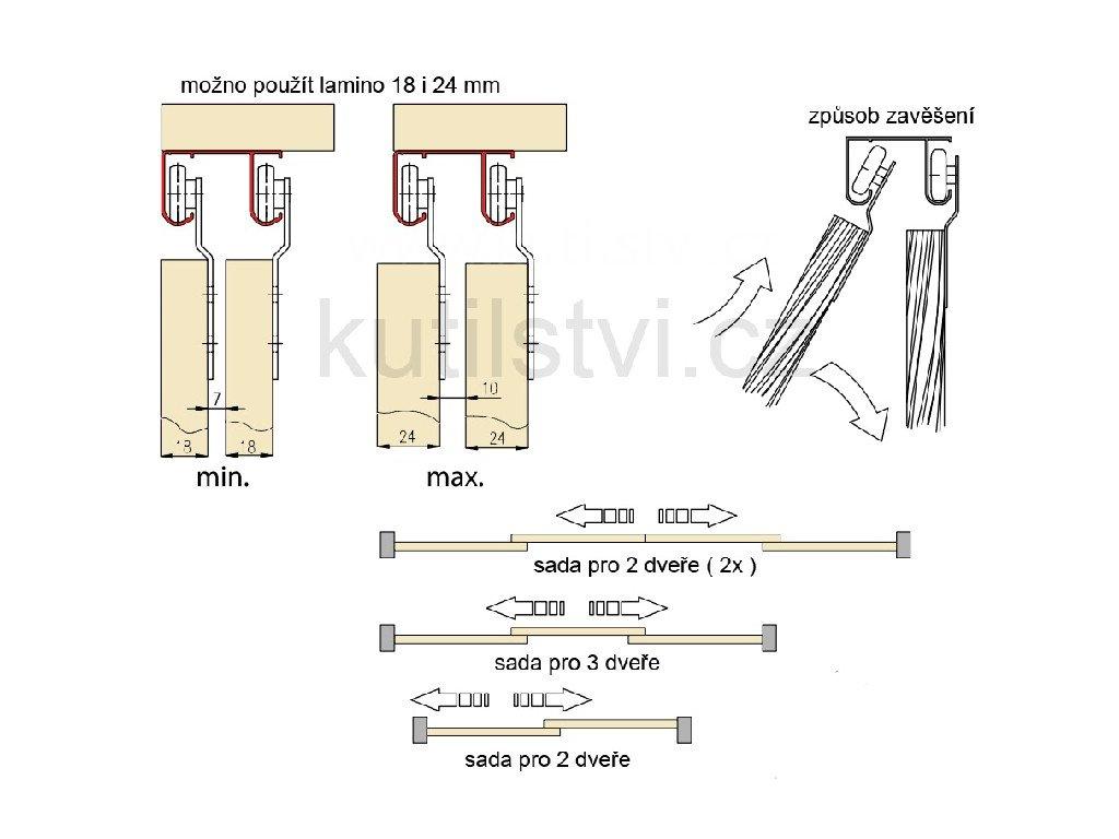Pojezd Pro Posuvne Dvere Ftr Volba Pro 2 Nebo 3 Dvere O Hmotnosti