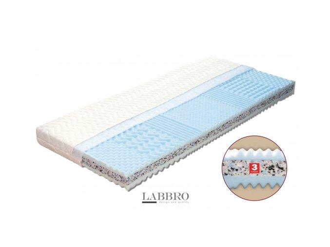 sendvičová klasická matrace tamara
