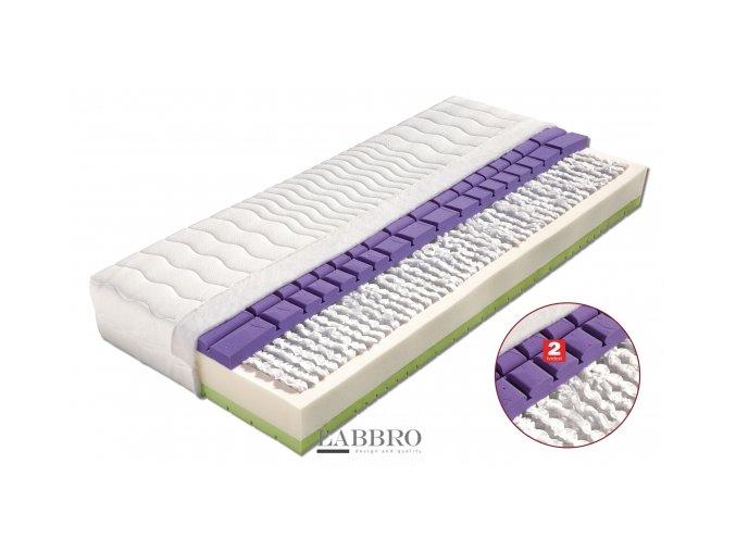 luxusní taštičkováb matrace diana
