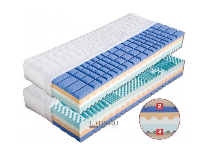 antibakteriální matrace zoe