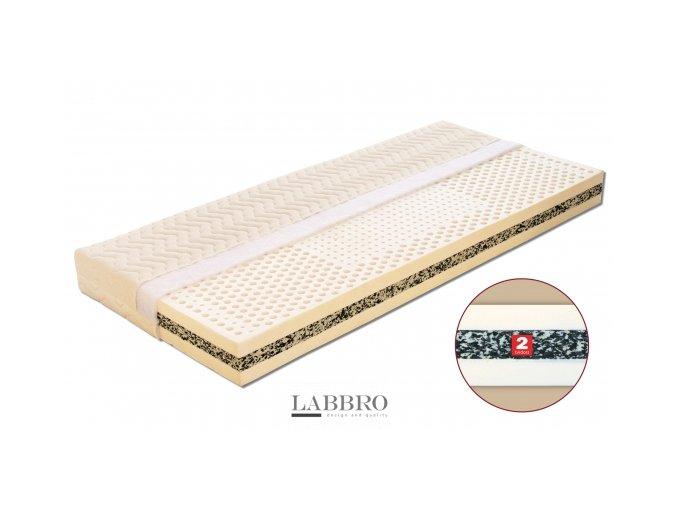 latexová matrace lucie