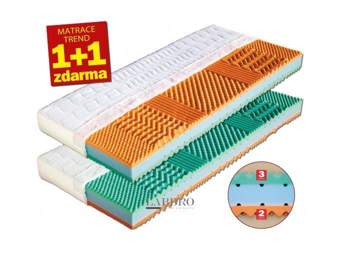 zdravotní matrace malaga