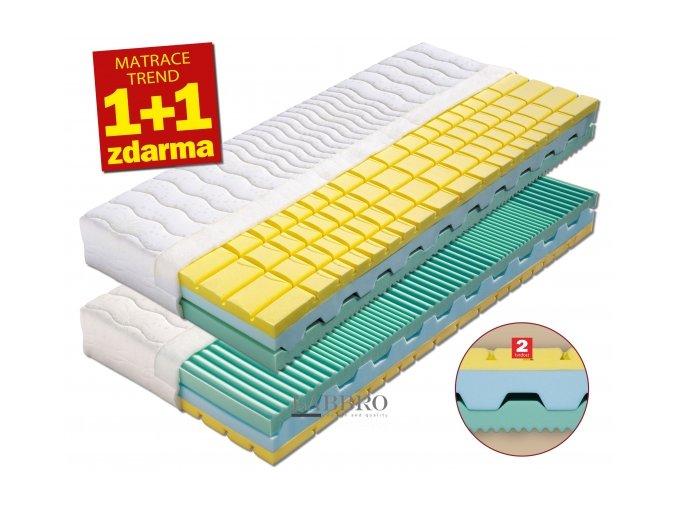 luxusní matrace Havana