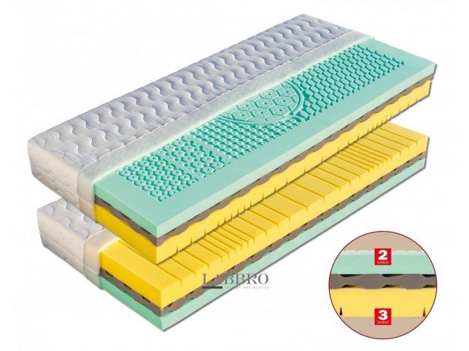 matrace Paola 180x200 sendvičová matrace středně tvrdá
