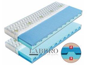 matrace ze studené pěny dada