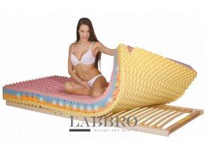 luxusní matrace brigita rost 0