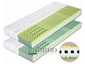 antibakteriální matrace kreta