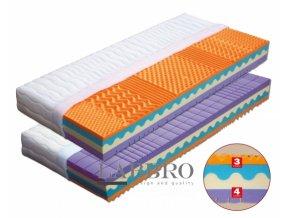 antibakteriální tvrdá matrace zaneta