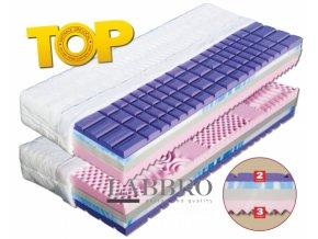 matrace ze studené pěny naxos 0