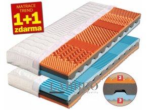 kvalitní matrace ronda