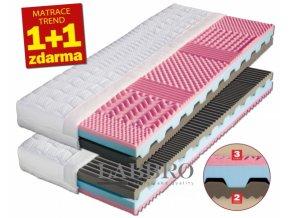 kvalitní matrace porto