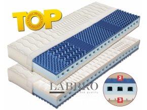 chladivá prartnerská matrace zafora
