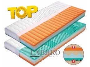 zdravotní matrace elba