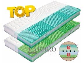 zdravotní matrace korfu