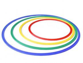 kruh plochy 1