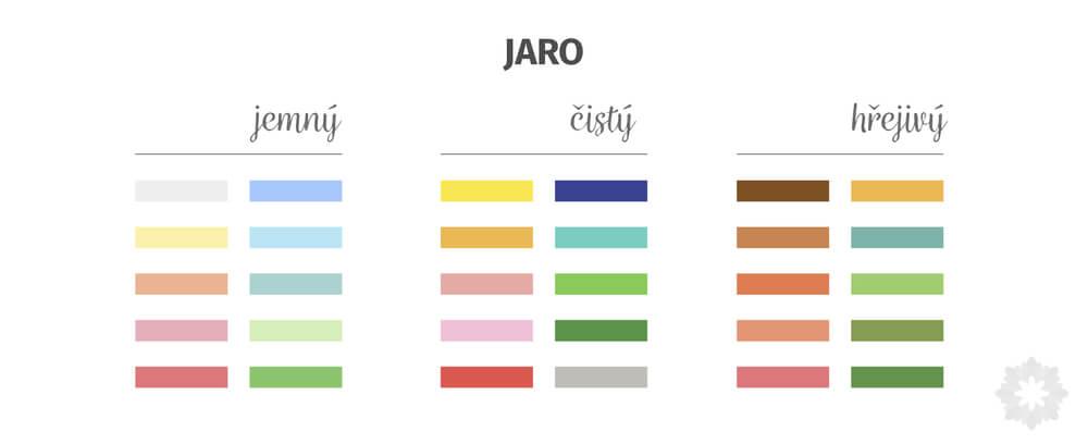 barevna-typologie-jarni-typ