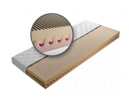 pěnová matrace Ivana