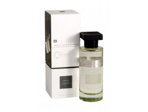 INeKE Perfumes Balmy Days and Sunday Bottle and Carton